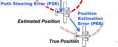 Path Steering Error (PSE) • Position Estimation Estimated Position Error (PEE) • True Position