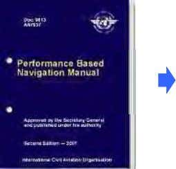 The new Performance-Based Navigation (PBN) model P Available from http://www.ecacnav.com/Document_Library •