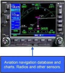 Aviation navigation database and charts. Radios and other sensors.