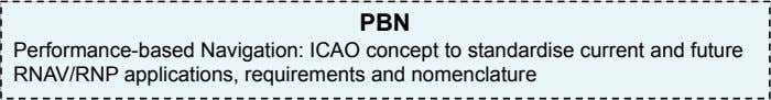 PBN Performance-based Navigation: ICAO concept to standardise current and future RNAV/RNP applications, requirements and