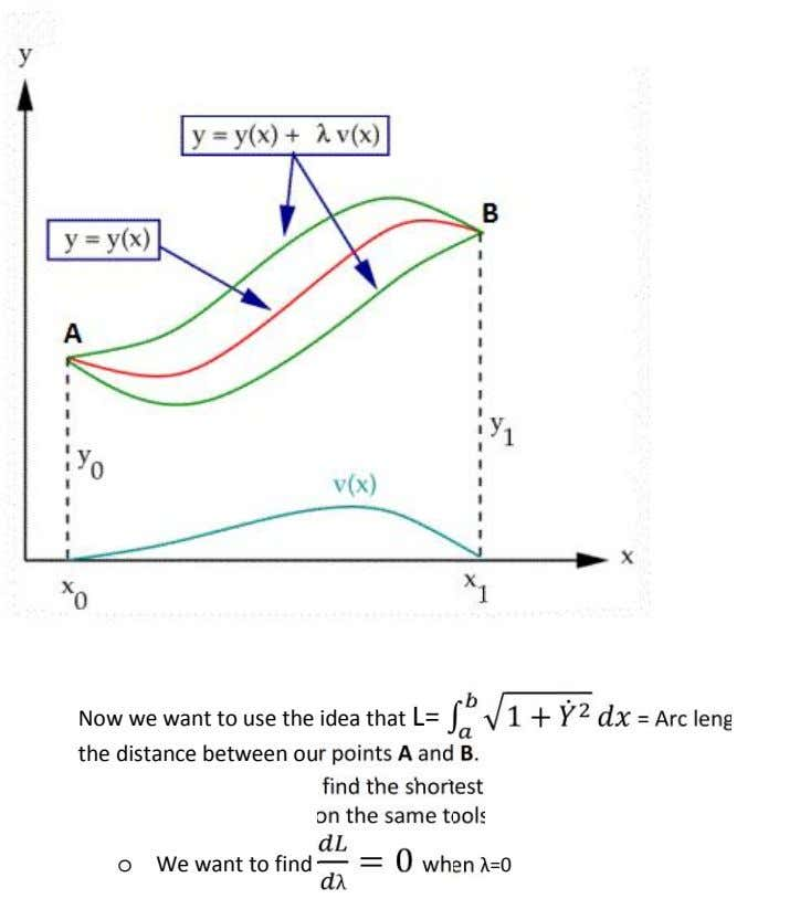 Now we want to use the idea that L= 1 + the distance between