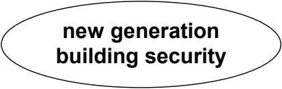 new generation building security