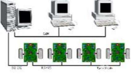 are also supported. Integra32 ™ System Diagram 1 Must have Internet Explorer 4.0 or greater installed.