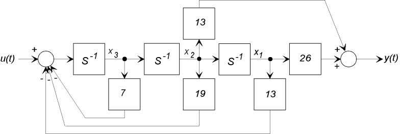Figure 6: Block diagram of the transfer operator of a third-order system found by a direct