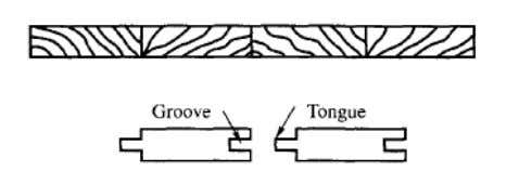 Materials of Sheet Pile Walls Timber pile wall section Reinforced concrete Sheet pile wall section CE
