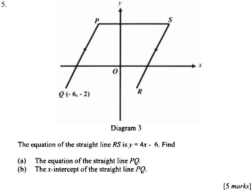 Diagram 3 Thc quation afthe straight linc RSisy = 4.r - 6. Find (a) Theequation