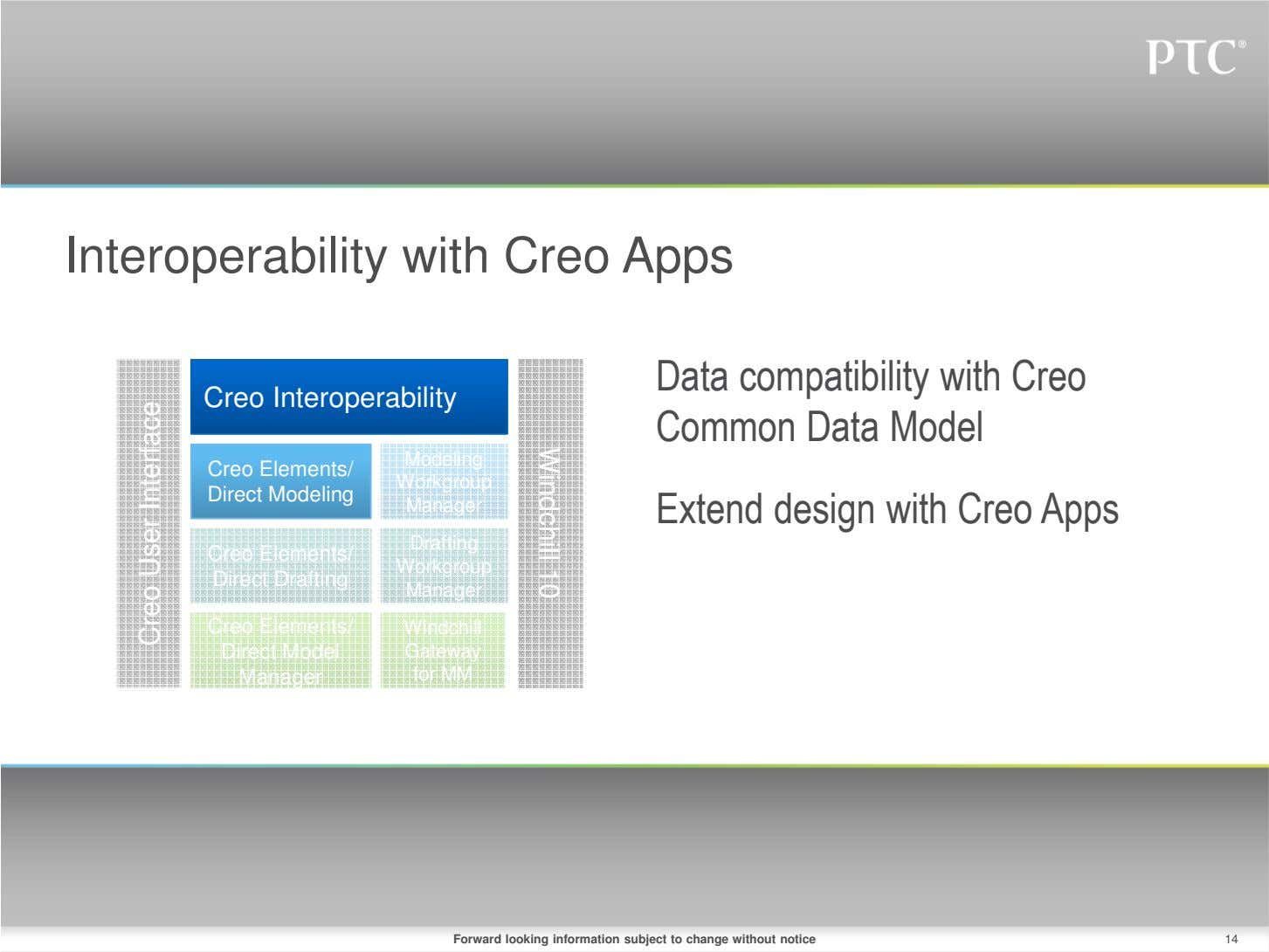 Interoperability with Creo Apps Windchill 10 Creo Interoperability Data compatibility with Creo Common Data Model