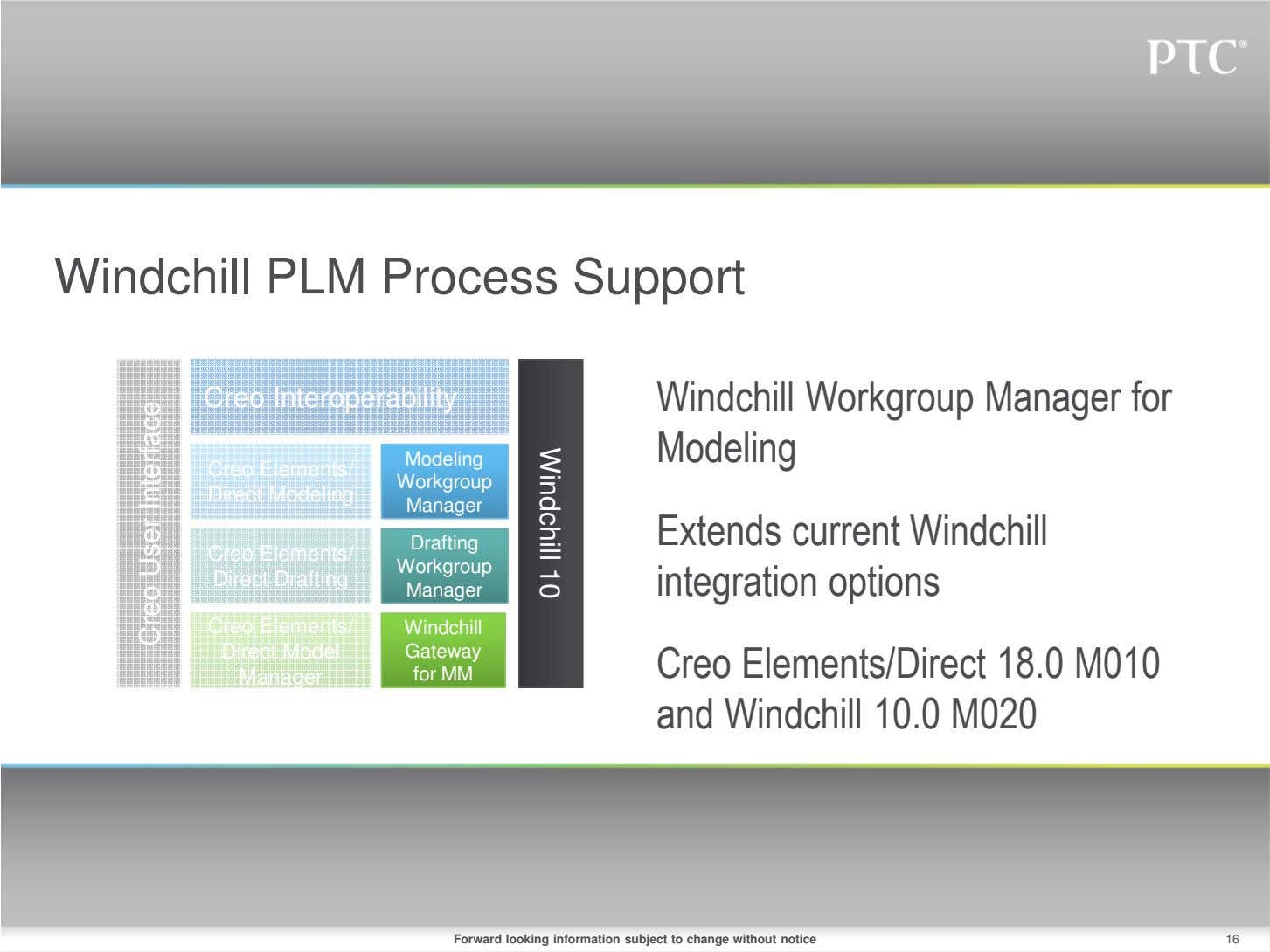 Windchill PLM Process Support Windchill 10 Creo Interoperability Windchill Workgroup Manager for Modeling Modeling