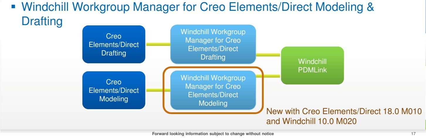 Windchill Workgroup Manager for Creo Elements/Direct Modeling & Drafting Windchill Workgroup Windchill Workgroup