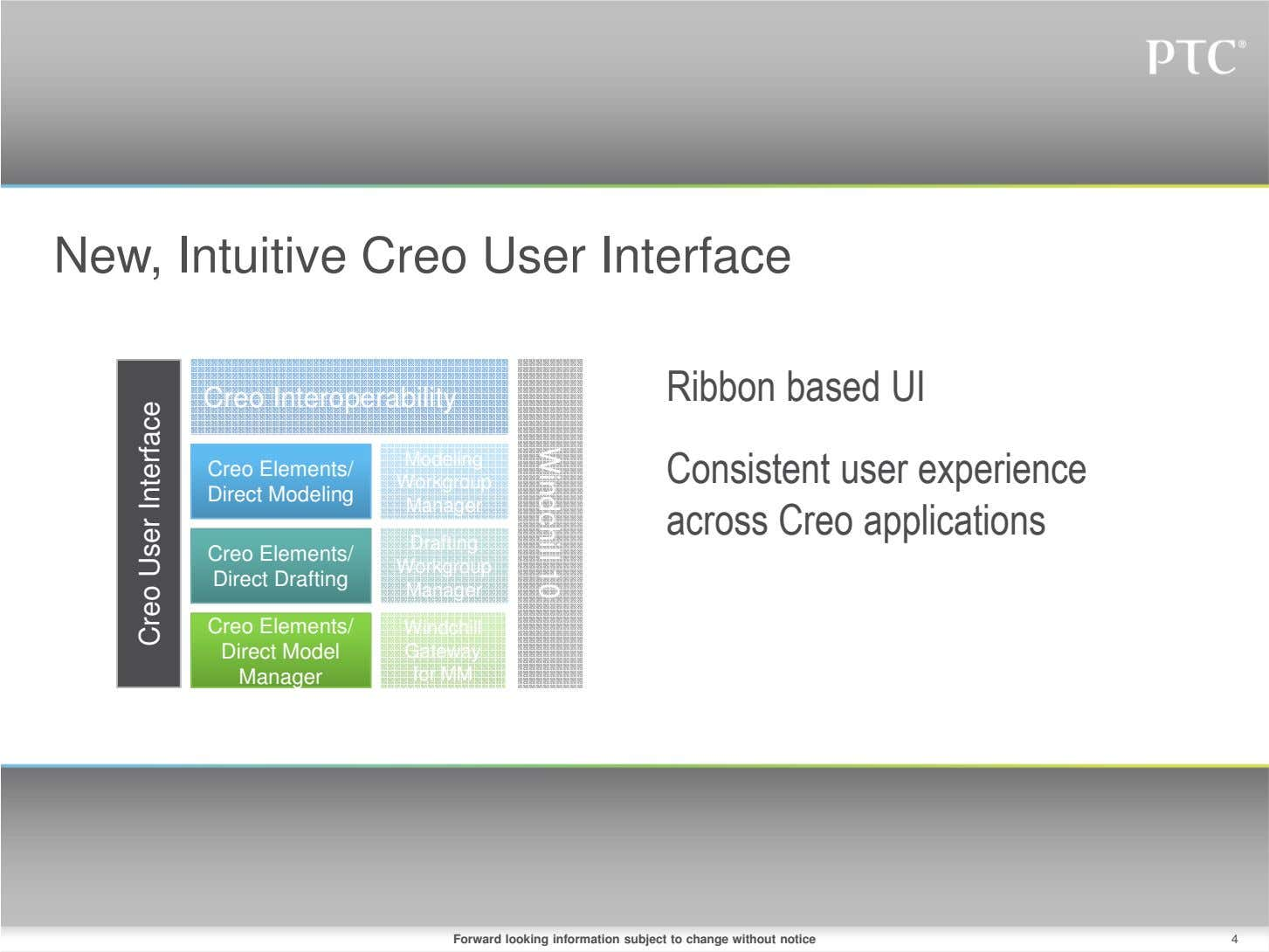 New, Intuitive Creo User Interface Windchill 10 Ribbon based UI Creo Interoperability Modeling Creo Elements/