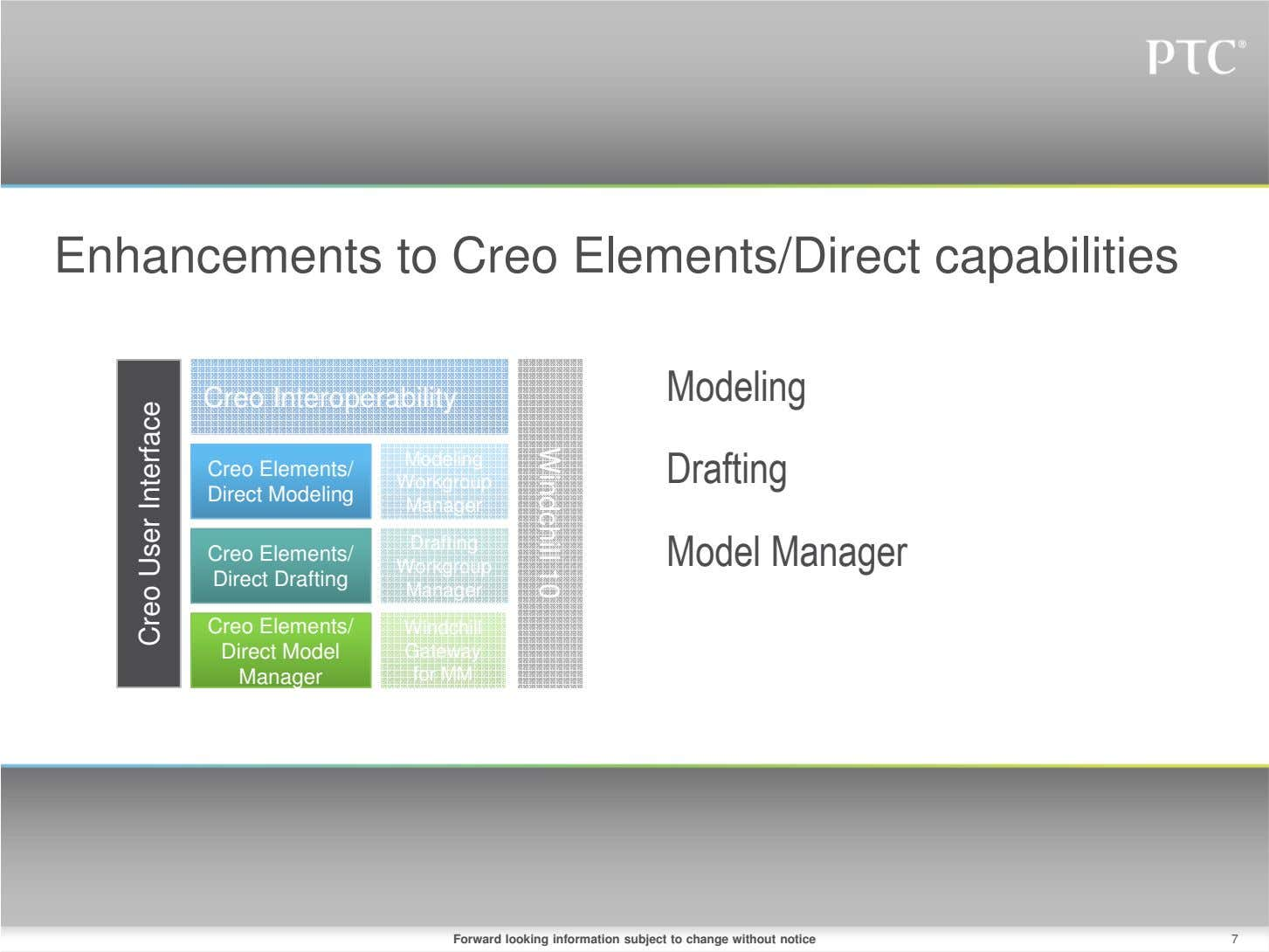 Enhancements to Creo Elements/Direct capabilities Windchill 10 Creo Interoperability Modeling Creo Elements/ Direct