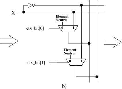 X Element Neutru ctx_bit[0] 0 1 Element Neutru 00 11 ctx_bit[1] b)