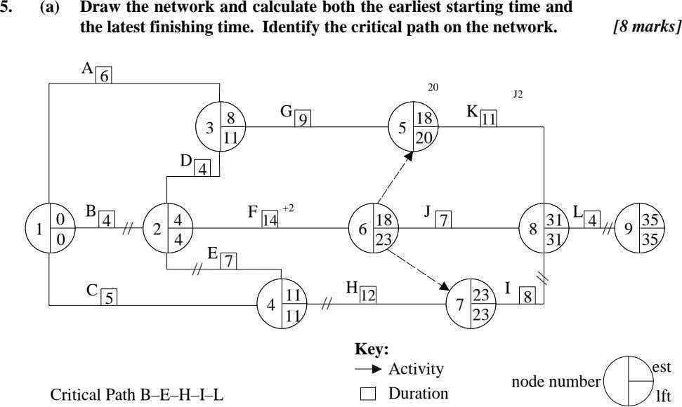 5. (a) Draw the network and calculate both the earliest starting time and the latest