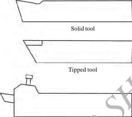 Solid tool Tipped tool
