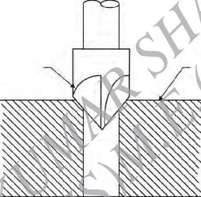 f drilling. Fig.2.21 illustrates coun tersinking operation. Countersink Work Fig 2.21 Countersinking 2.9.6 Spot facing