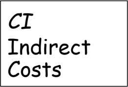 CI Indirect Costs