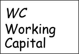 WC Working Capital