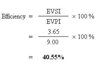 Value of Perfect Information, EVPI times with 100 percent. 5. From the calculation, we conclude that