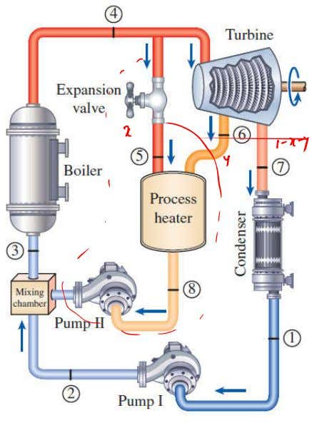 At times of high demand for process heat, all the steam is routed to the