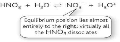Leading to a strong concentration of H+ HCl → H+ + Cl- Figure 1D.6 Strong acids