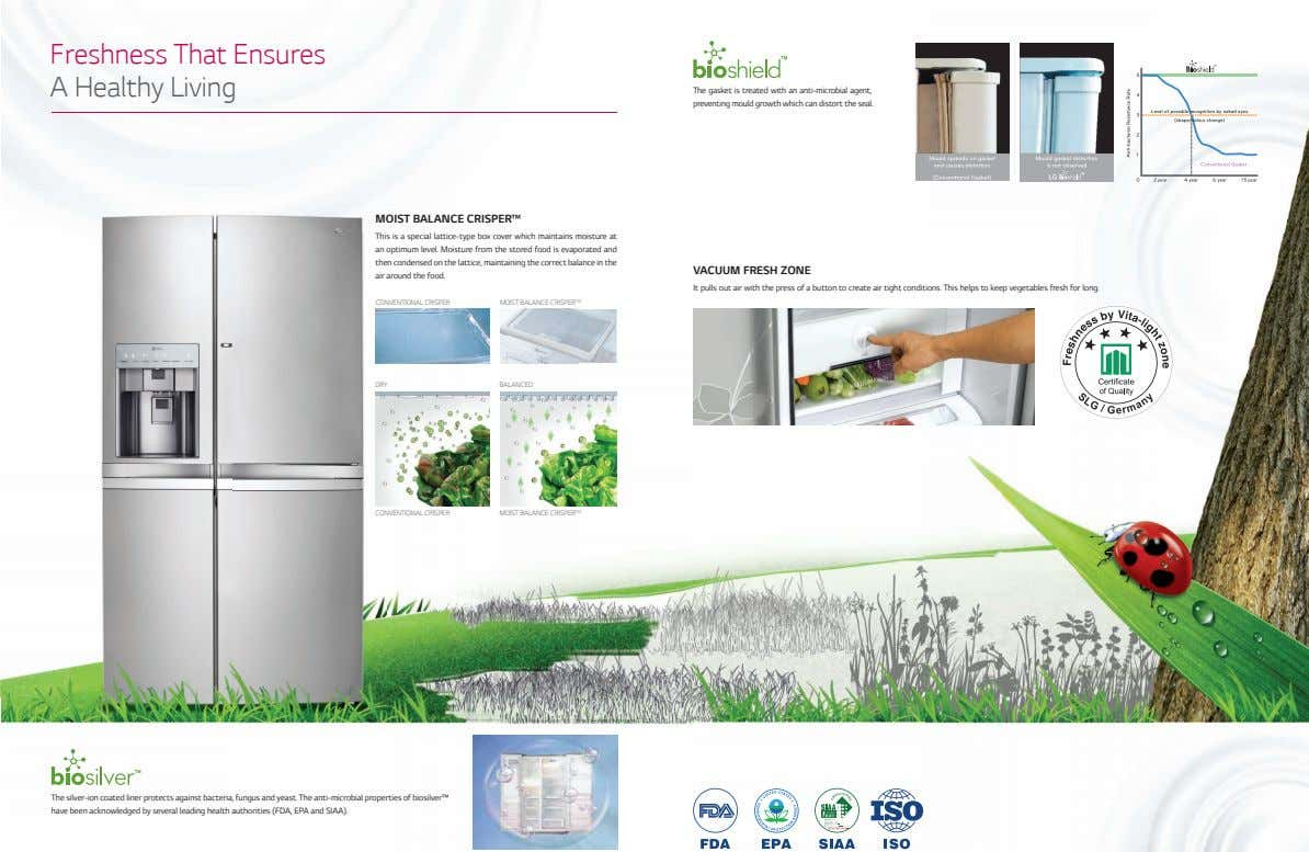 Freshness That Ensures A Healthy Living The gasket is treated with an anti-microbial agent, preventing