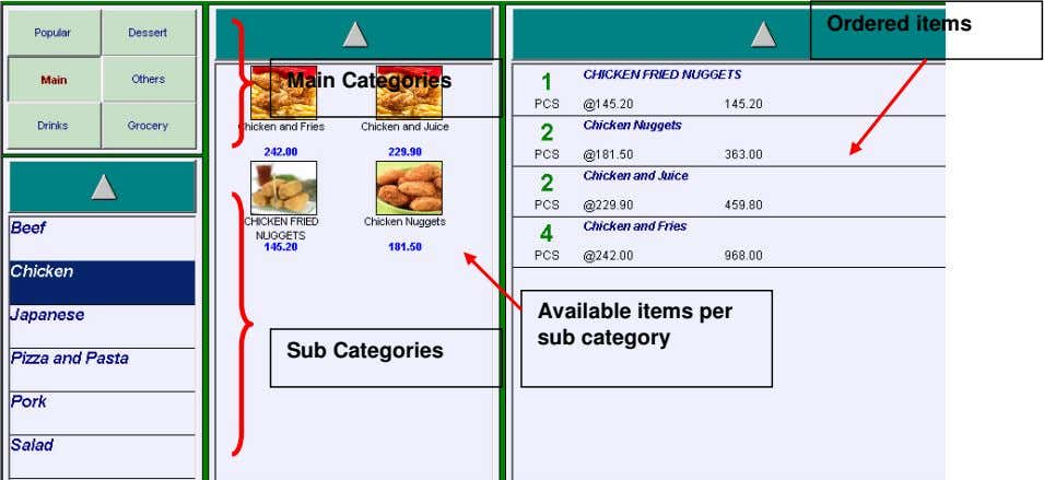 Ordered items Main Categories Available items per sub category Sub Categories