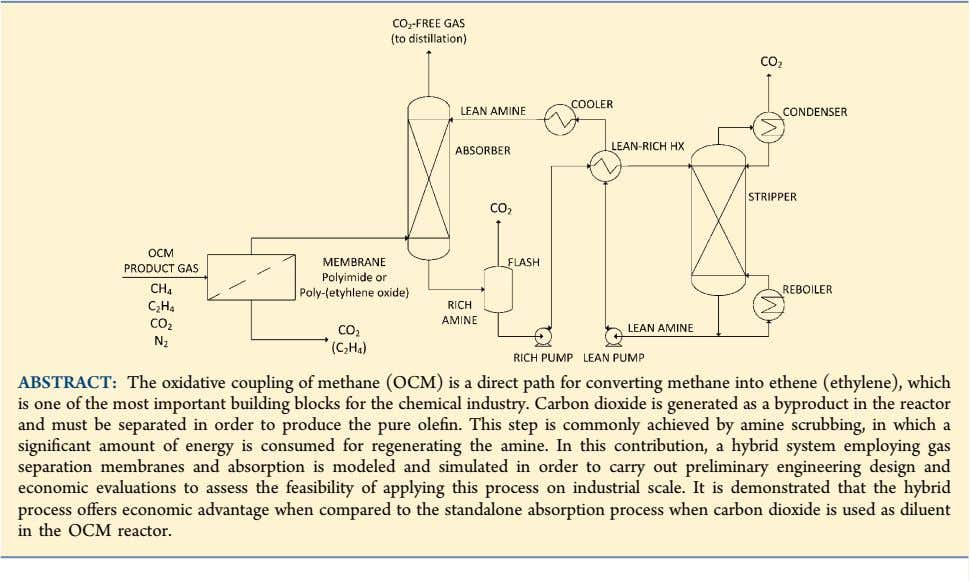 ABSTRACT: The oxidative coupling of methane (OCM) is a direct path for converting methane into