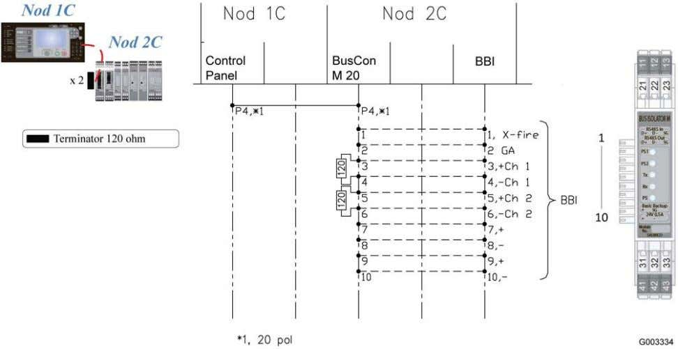 8.6.2.3 Terminating of BBE example 2 8.6.2.4 Terminating of modules (BBI) mounted on single DIN rail