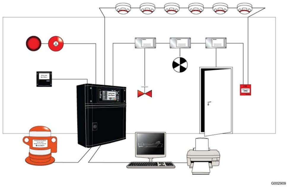 1 Introduction Installation Manual Figure 1. Salwico Cargo Fire Detection System, an example. 1.2 Approvals 2