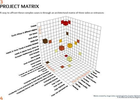 Culture Geography 3 PROJECT MATRIX A way to affront these complex cases is through an architectural