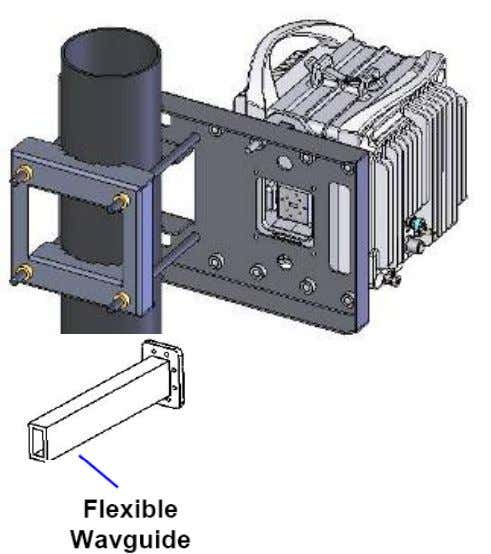 RFUs. A flexible waveguide connects the coupler flange to the antenna port. FibeAir ® RFU-C Product