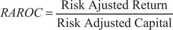 by the following expressions, according to Goldfarb (2010): (15) However, for financial institutions, the risk-adjusted