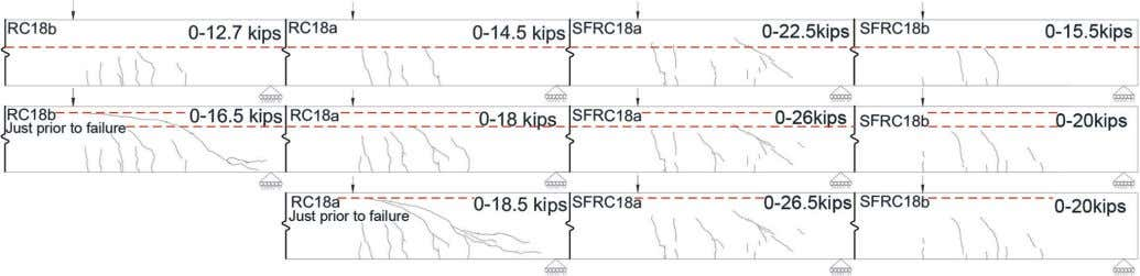 Fig. 3—Crack propagation rate comparison at same shear force increment, left to right: RC18b; RC18a;