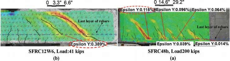 Fig. 7—Measured vertical normal strains at intersections of diagonal cracks and flexural bars: (a) SFRC48b