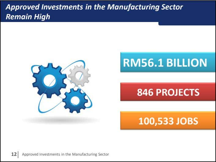 Approved Investments in the Manufacturing Sector Remain High RM56.1 BILLION 846 PROJECTS 100,533 JOBS 12