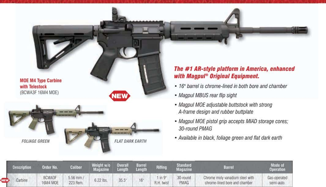 The #1 AR-style platform in America, enhanced with Magpul ® Original Equipment. MOE M4 Type
