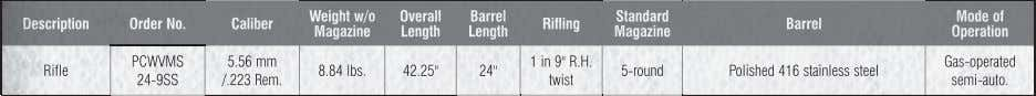 Weight w/o Overall Barrel Standard Mode of Description Order No. Caliber Rifling Barrel Magazine Length