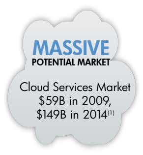 MASSIVE POTENTIAL MARKET Cloud Services Market $59B in 2009, $149B in 2014 (1)