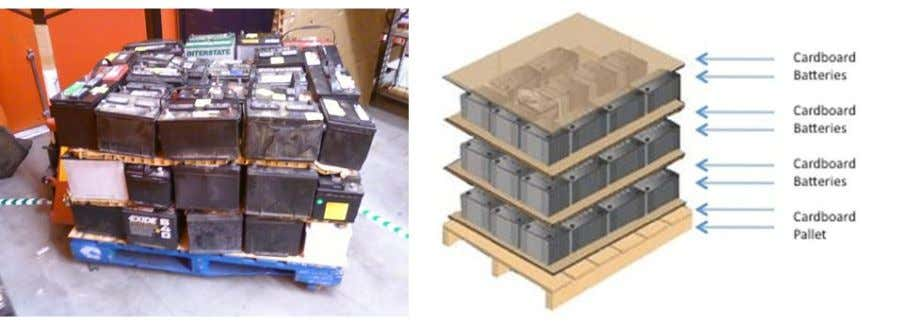 batteries to avoid damage and short circuits (Figure 7). Figure 7: Stacked lead acid batteries 