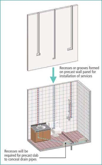 Recesses or grooves formed on precast wall panel for installation of services Recesses will be