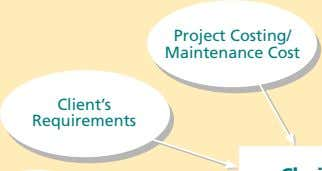 Project Costing/ Maintenance Cost Client's Requirements