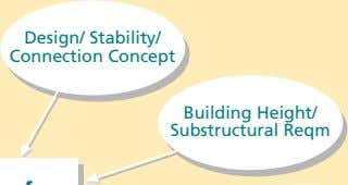 Design/ Stability/ Connection Concept Building Height/ Substructural Reqm
