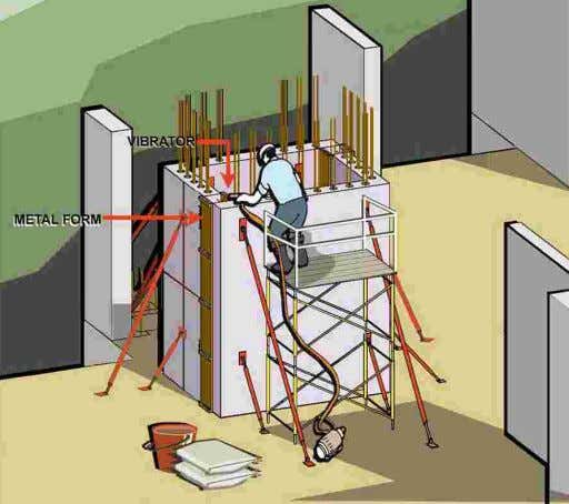 BUILDABLE SOLUTIONS FOR HIGH-RISE RESIDENTIAL DEVELOPMENT Operation Flow 3 CASTING OF JOINT CHAPTER 4 77