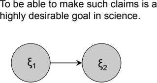To be able to make such claims is a highly desirable goal in science. ξ