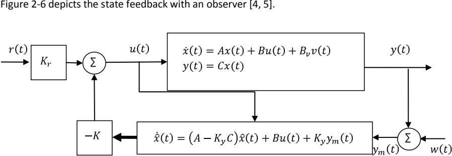 Figure 2-6 depicts the state feedback with an observer [4, 5]. ∑ ∑