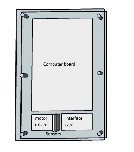 Computer board motor Interface driver card Sensors