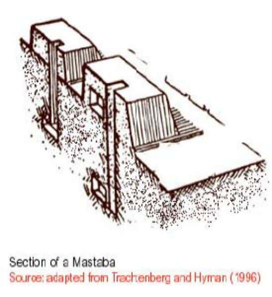 • Internally, a mastaba consist of three parts-a burial chamber, a serdaband a chapel • The