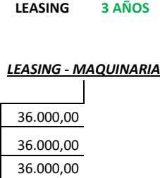 LEASING 3 AÑOS LEASING - MAQUINARIA 36.000,00 36.000,00 36.000,00