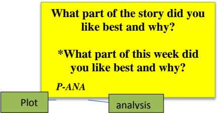What part of the story did you like best and why? *What part of this week