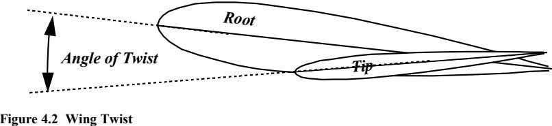 Root Angle of Twist Figure 4.2 Wing Twist Tip